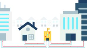 District heating overview